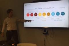 Datentreiber Workshop - Data strategy design